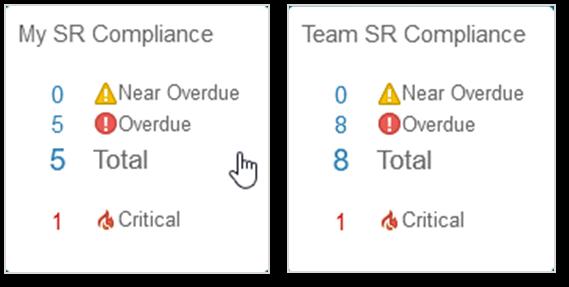 Service Cloud compliance infolets