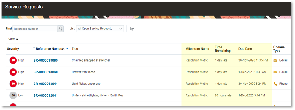 B2B Service Requests landing page with milestone fields